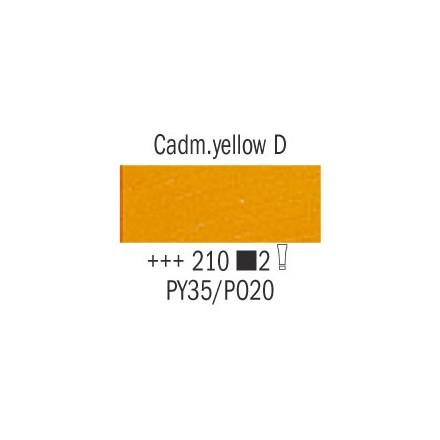 Λάδι Van Gogh Talens 20ml, Cadmium Yellow Deep