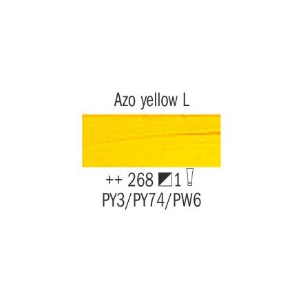 Λάδι Van Gogh Talens 20ml, Azo Yellow Light